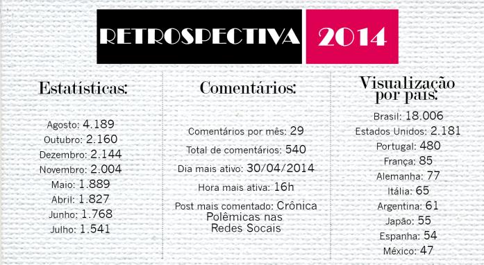 Retrospectiva Estatisticas 2014
